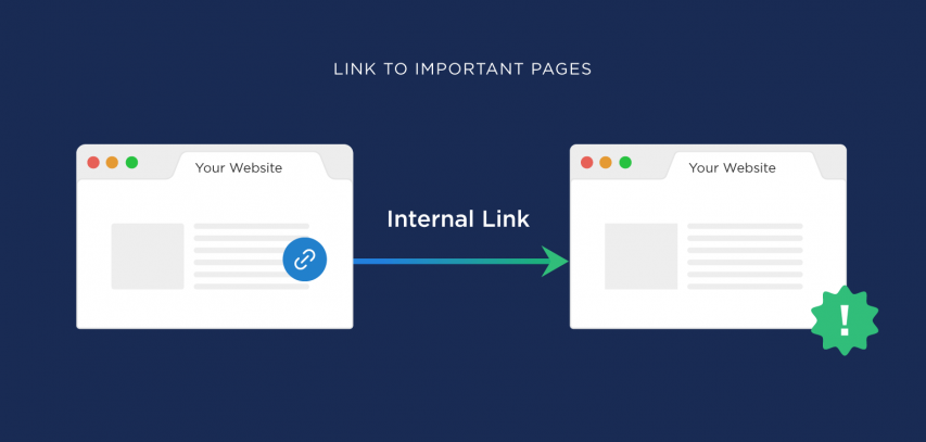 Internal Linking for SEO : A Quick Guide